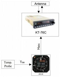 kt-76c