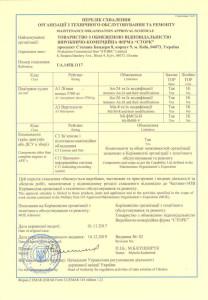 Сертификат одобрения организации ТОР (Часть-145В) № UA.145В.1117